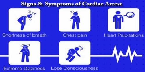 Cardiac Arrest (Symptoms, Diagnosis, Treatment, and