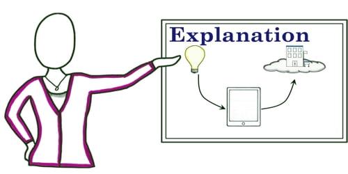 Explanation (Philosophy)