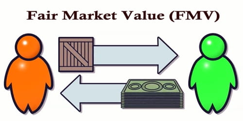Fair Market Value >> Fair Market Value Fmv Assignment Point