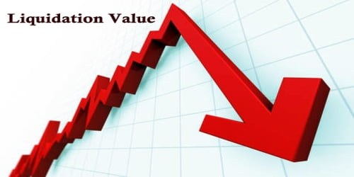 Liquidation Value