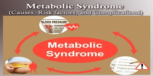 Metabolic Syndrome (Causes, Risk factors, and Complications)