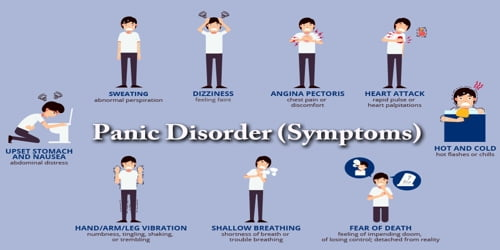 signs of a panic disorder