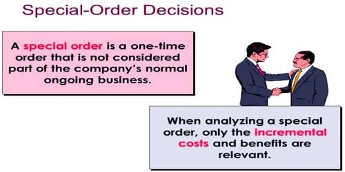 Concept of Special Order Decision