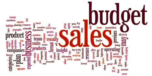 Sales Budget and its Preparation