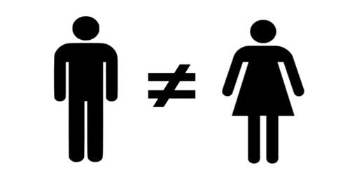 Women Disparity