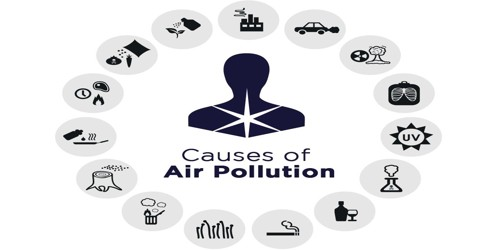 Pollution – Causes and Remedies