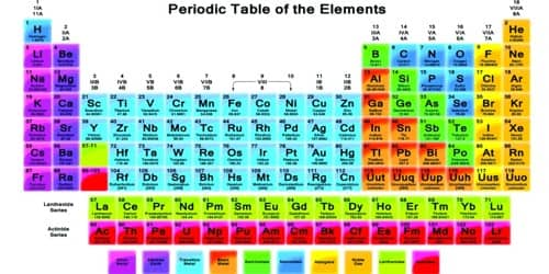 A Chemical Element
