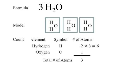 A Chemical Formula