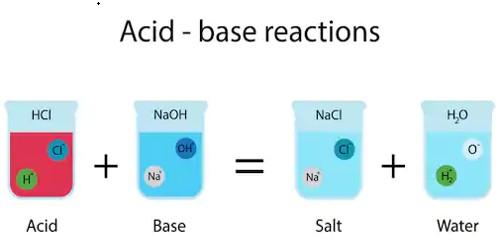 An Acid