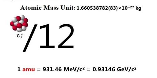 Atomic Mass Unit