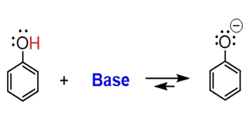 A Base – in Terms of Chemistry