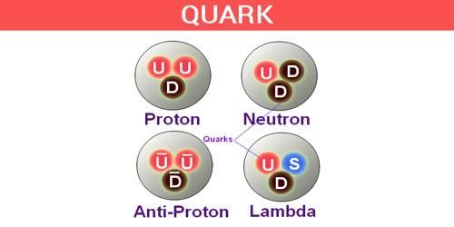A Quark