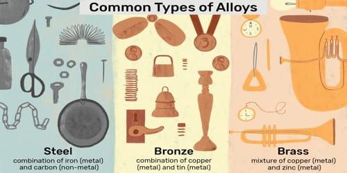 An Alloy