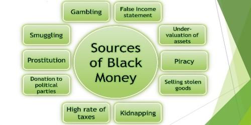 Sources of Black Money