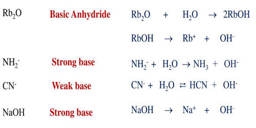 Base Anhydride – a Chemical Compound