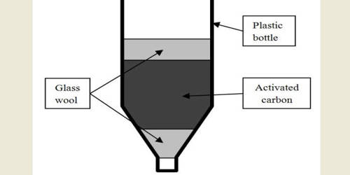 Carbon Filtering