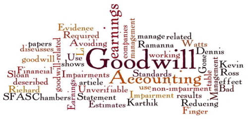 Which Factors are Affecting Goodwill?