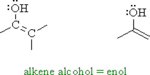 Enols in Organic Chemistry