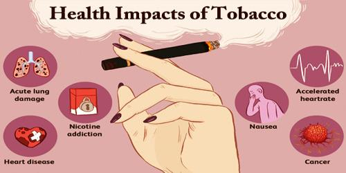 Health Impacts of Tobacco