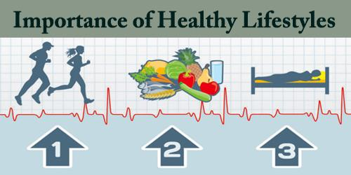 Importance of Healthy Lifestyles
