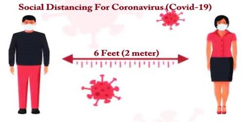 Social Distancing For Coronavirus (Covid-19)