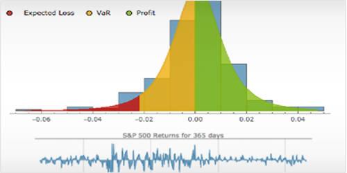 Statistical Finance