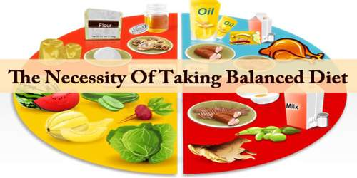 The Necessity Of Taking Balanced Diet