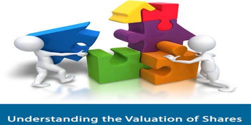 Concept of Valuation of Shares