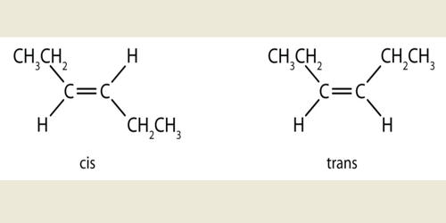 Cis–trans Isomerism