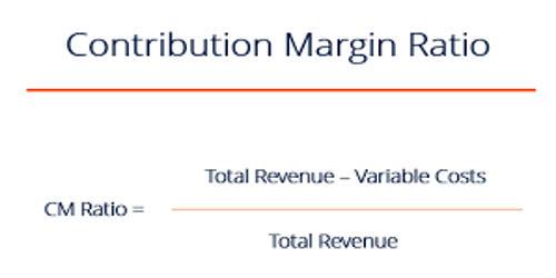 Concept of Contribution Margin Ratio