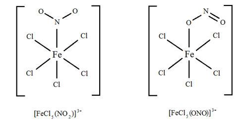 Coordination Isomerism