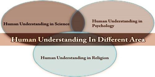 Human Understanding In Different Area