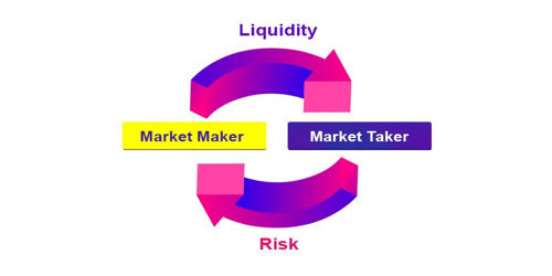 Market Liquidity in Economics
