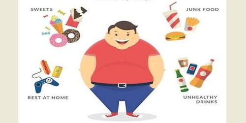 Obesity a Heightening Problem