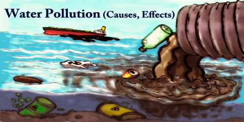 Water Pollution (Causes, Effects)