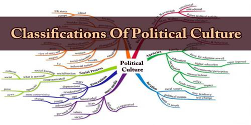Classifications Of Political Culture