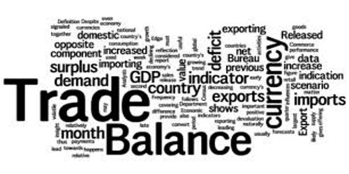 Commercial Balance