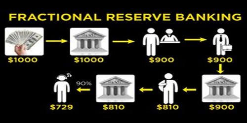 Fractional-reserve Banking Practice