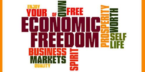 Free Market in Economics