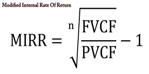 Modified Internal Rate Of Return