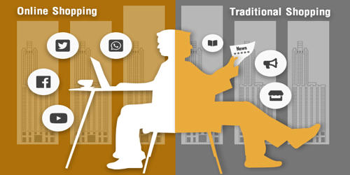 Online shopping is better than conventional shopping – an Open Speech