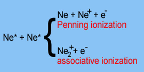 Penning Ionization