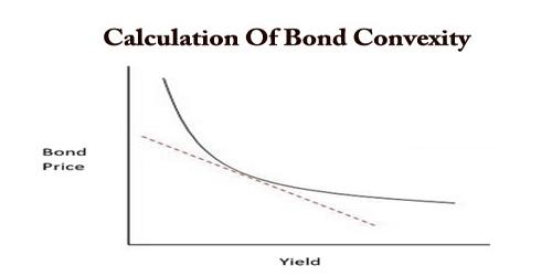 Calculation Of Bond Convexity