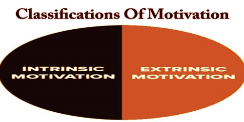 Classifications Of Motivation
