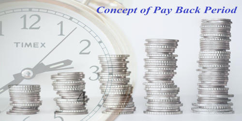 Concept of Pay Back Period (PBP)