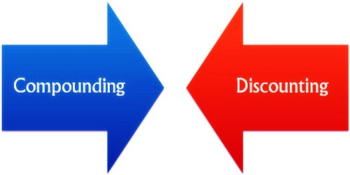 Difference Between Compounding And Discounting