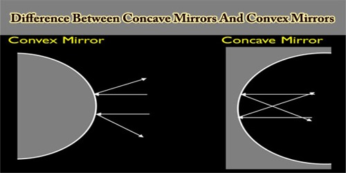 Difference Between Concave Mirrors And Convex Mirrors