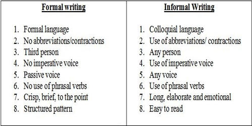 Dissimilarities between Formal and Informal Writing