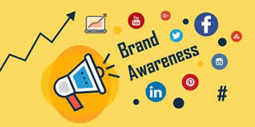 Brand Awareness in Marketing