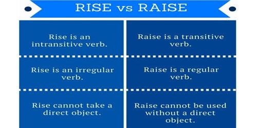 difference between rise and raise assignment point difference between rise and raise